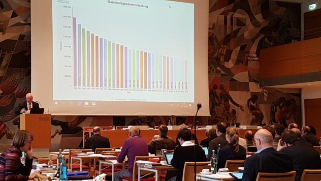 Landessynode, Tagung, Haushalt, Dresden, Haus der Kirche