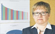 Oberlandeskirchenrätin Kathrin Schaefer
